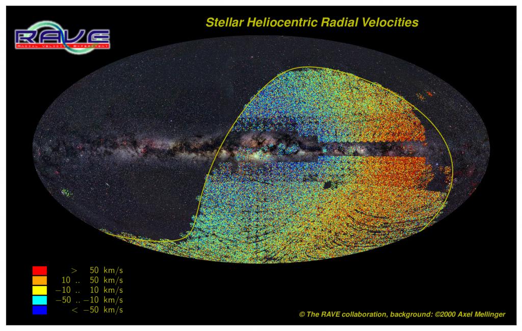 Radial velocities of RAVE stars